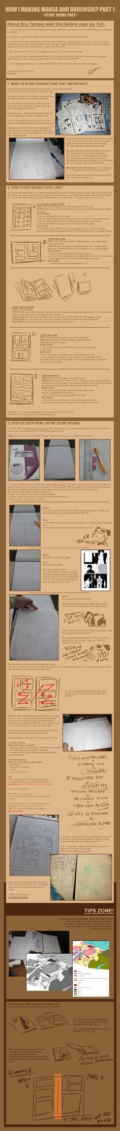 How I making manga part 1 by pandabaka.deviantart.com