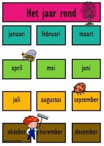 Learning Dutch - names of the months of the year Learn Dutch, Dutch Language, School Posters, School Hacks, Learning Resources, Spelling, Homeschool, Classroom, Holland