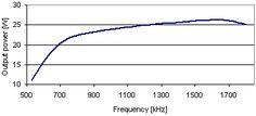 amtxg1.gif (1711 bytes) Pll, Line Chart, Diagram