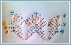 I like this 4 Crochet Afghan Stitch, Crochet Ripple, Crochet Motifs, Crochet Borders, Crochet Stitches Patterns, Crochet Diagram, Crochet Round, Crochet Chart, Love Crochet