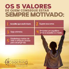 Motivação...