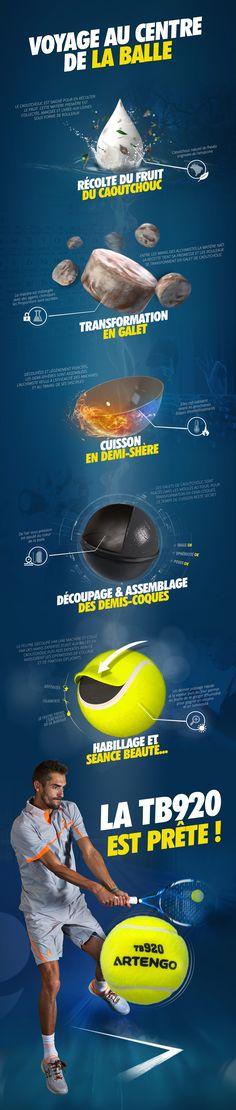 Artengo Tech Center Balle de Tennis | artengo