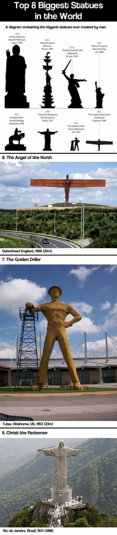 Biggest statues in the world...