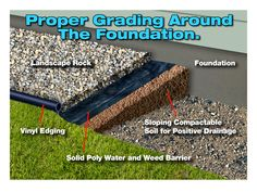 Landscaping Around House, Driveway Landscaping, Farmhouse Landscaping, Landscaping With Rocks, Landscape Drainage, Backyard Drainage, Rock Yard, Huntington Homes, Water Issues