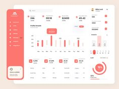 Example Of Website, Bounce Rate, Dashboard Ui, Ui Ux Design, User Interface, Things That Bounce, Bar Chart, Finance, Design Inspiration