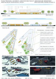 Beşiktaş Meydanı Düzenleme Projesi