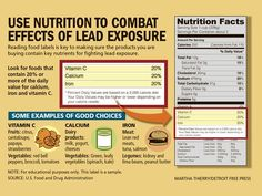 Use nutrition to combat effects of lead exposure Calcium Rich Foods, Nutrient Rich Foods, Michigan Facts, Reading Food Labels, Serving Size, Vitamins, Nutrition, How To Make, Vitamin D