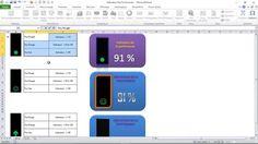 Excel - Comment créer un Indicateur de performannce de type Feu Tricolore