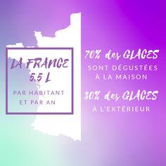 Les chiffres de la glace en France.