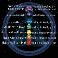 Opening the 7 Chakras:   1) Earth -- Base of Spine, Muladhara; Survival, blocked by Fear, open by surrendering to Fears.  Endocrine System: associated with the gonads and the adrenal medulla, responsible for the fight-or-flight response when survival is under threat.