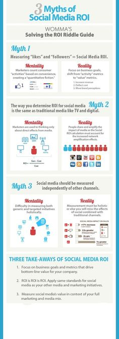 3 myths of social media roi by WOMMA. #socialmedia #roi #womma #business