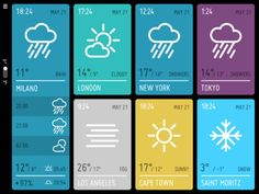 MINIMETEO is a native iPad weather application that visualizes climate conditions through a minimal user interface working with a combinations of colors and icons.