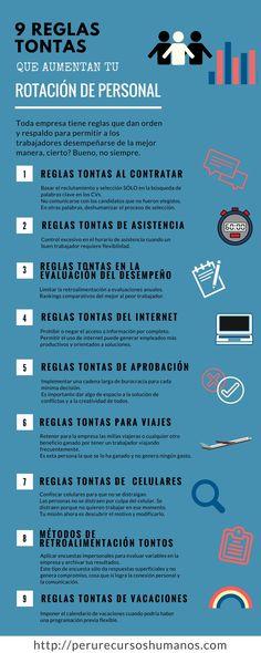 Infografía sobre reglas corporativas que aumentan la rotación de personal #rrhh #recursoshumanos