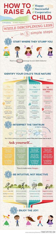 cool-infographic-raise-child-disciplining by tommie