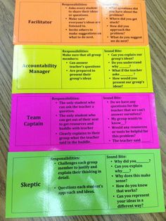 Awesome group roles for cooperative learning teams!