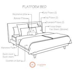 Agatha O I How to dress a bed: the basics