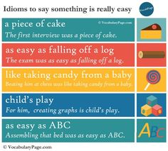Idioms to say something is easy