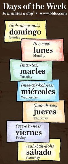 Learn days of the week in Spanish. More Learn days of the week in Spanish. More Learn days of the week in Spanish. More Learn days of the week in Spanish. Spanish Help, Learning Spanish For Kids, Learn To Speak Spanish, Spanish Basics, Spanish Phrases, Spanish Vocabulary, Spanish Activities, Spanish English, Spanish Words