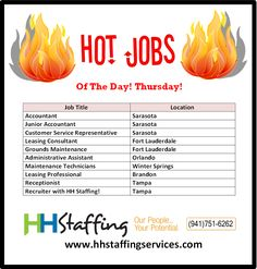 """Hi there, #jobseekers! How was your day? We hope it was as good as ours. Are you suffering from #jobsearch burnout? Let us help you! :) Check out our hot #jobs of the day and see if one catches your eye. Applications to be submitted via the website at www.hhstaffingservices.com. If you have any questions or just want to say """"hello"""", please give us a call at (941)751-6262. P.S. We LOVE referrals-- who do you know???"""