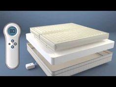16 Best Sleep number bed images | Bed, Bed frame, Diy bed ...
