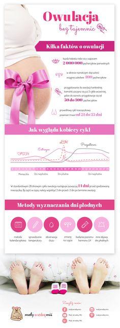 Owulacja bez tajemnic - infografika by maływrednymiś.pl Kids And Parenting, Baby Blue, Pregnancy, Maternity, Health Fitness, Diy, Babys, Beauty, Health
