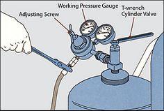 Selecting an Oxy-Acetylene Welding Rig Welding Courses, Welding Training, Welding Rigs, Engineering Science, Tractor Supplies, Pressure Gauge, Welding Projects, Metal Working