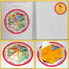 Life Science Interactive Notebook – Change Over Time & Classification •Darwin's Theory of Evolution •Evolution of Populations •The Fossil Record •Classification •Domains and Kingdoms