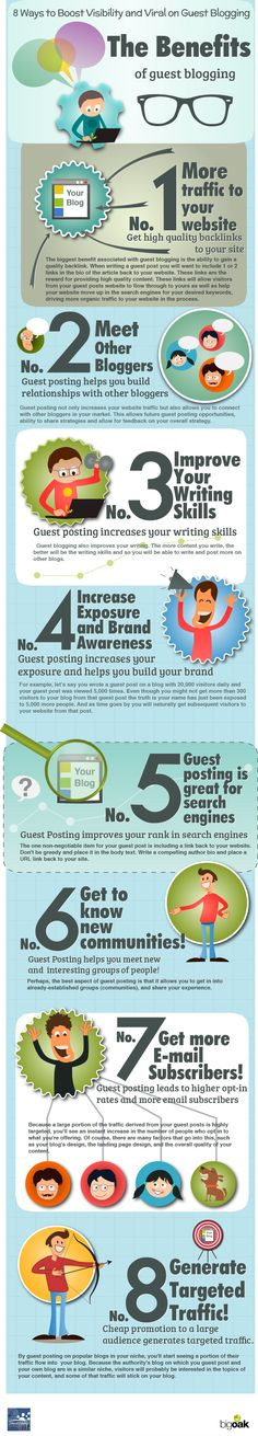 The benefits of guest blogging #infographic