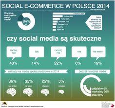 social e-commerce w Polsce 2014