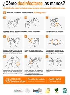 Lavado de manos Medicine Student, Hand Hygiene, Doctor In, Nclex, Med School, Good Habits, Nursing Students, Chemistry, Dental