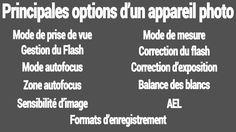 Les options / fonctions de votre appareil photo sont pour vous comme du chinois , du russe ou de l'hébreux ? Alors vous êtes au bon endroit !