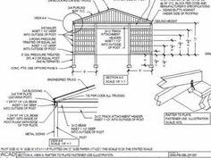 Post Frame Building Basics In 2019 Post Frame Building