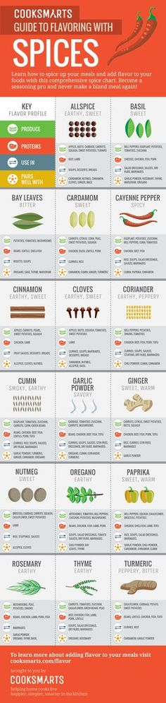 For spicing things up. | 27 Diagrams That Will Make You A Better Cook