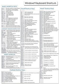 Keyboard shortcuts can save you hours of time. Master the universal Windows keyboard shortcuts, keyboard tricks for specific programs, and a few other tips to speed up your work. Computer Help, Computer Technology, Computer Programming, Computer Keyboard, Energy Technology, Computer Tips, Medical Technology, Technology Gadgets, Word Shortcut Keys