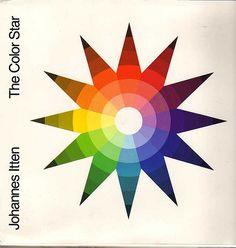 Bauhaus Art/Objects:  Johannes Itten: The Colour Star.  1921