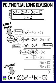 Teaching algebra, Algebra, College algebra, Polynomials, Algebra Long division - Are your Algebra 2 students struggling with polynomials and polynomial long division There is a free PDF cheat shee - Math Cheat Sheet, Math Word Walls, Maths Algebra, Calculus, Algebra 2 Help, Algebra 2 Activities, Division Activities, Math Multiplication, Math Math
