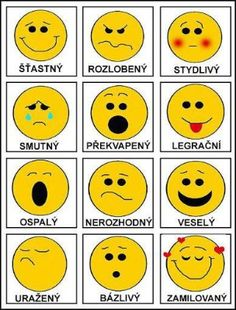 Emotions in Czech Emotions Preschool, Preschool Themes, Preschool Crafts, Kindergarten Art Projects, Kindergarten Worksheets, Book Activities, Toddler Activities, Emotion Faces, School Decorations