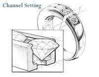 Channel settingFree Diy Jewelry Projects | Learn how to make jewelry - beads.us