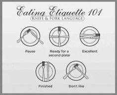 Fork & Knife language #Dining Etiquette