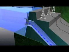 How does hydroelectric power work? (2:10)