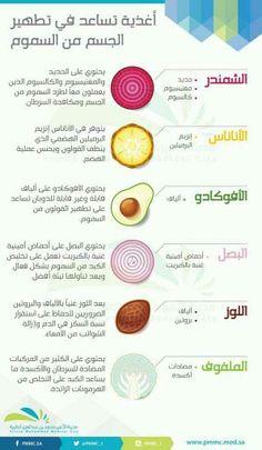 أغذية تساعد في تخلص الجسم من السموم