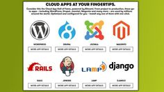 GoDaddy Launches Cloud-based Servers, Applications for Web Developers - March 30, 2016, 2:31 pm at http://feedproxy.google.com/~r/SmallBusinessTrends/~3/xy4RtHsurt4/cloud-based-servers.html Leadership is the art of getting someone else to do something you want done because he wants to do it. – Dwight Eisenhower