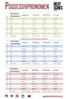 Study German, Learn German, German English, Learn French, Deutsch Language, Language Study, Dual Language, German Grammar, German Words