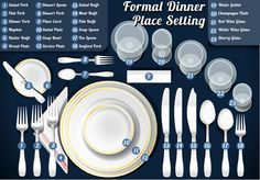 Great Table Setting - A complete guide to table settings including setting a table, selecting and purchasing tableware, and taking care of tableware.