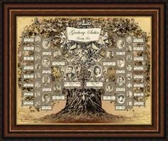 Family Tree Picture Chart offers three very unique artistic templates which can each be customized in many ways. Family Tree With Pictures, Family Tree Photo, Family Tree Frame, Photo Tree, Family Trees, Family Tree Designs, Vintage Picture Frames, Tree Patterns, Baby Time