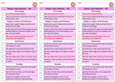 Child Friendly Year 3 Target Bookmarks for Reading - New Curriculum