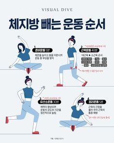 Fitness Diet, Yoga Fitness, Health Fitness, Health Trends, Health Tips, I Hate Work, Korean Words Learning, Healthy Exercise, Yoga For Beginners