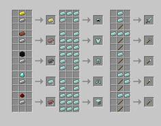 minecraft make crafting recipes - Google Search
