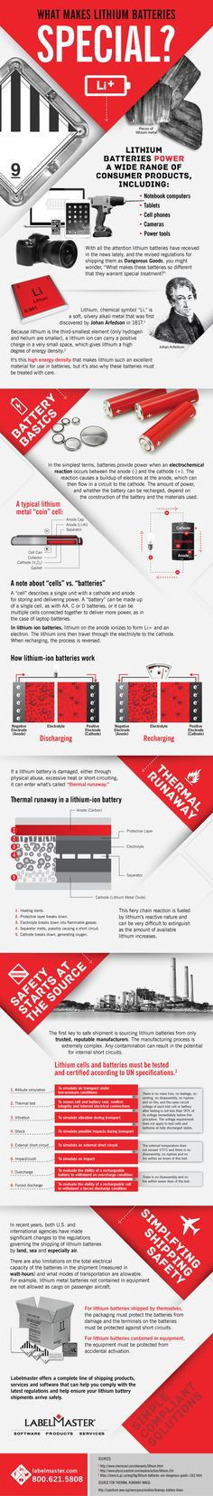 What is it about lithium batteries that makes them so effective at powering the world around us? What is it about them that classifies them as Dangerous Goods? This infographic takes a quick look at the remarkable technology behind these high-energy power sources and offers tips for ensuring safe an...