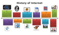 Timeline of the History of Computer by jordonestrada25 via slideshare